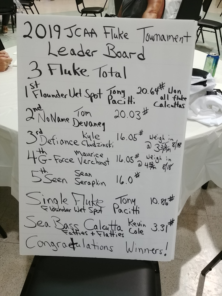 JCAA leaderboard